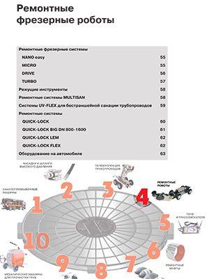 Каталог IMS ROBOTICS: промышленное и профессиональное оборудование