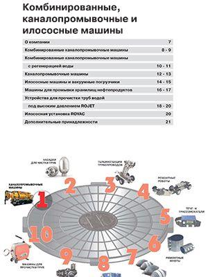 Каталог KROLL: комбинированные, каналопромывочные и илососные машины