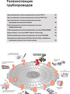 Каталог RICO: телеинспекционные установки для обследования труб и каналов